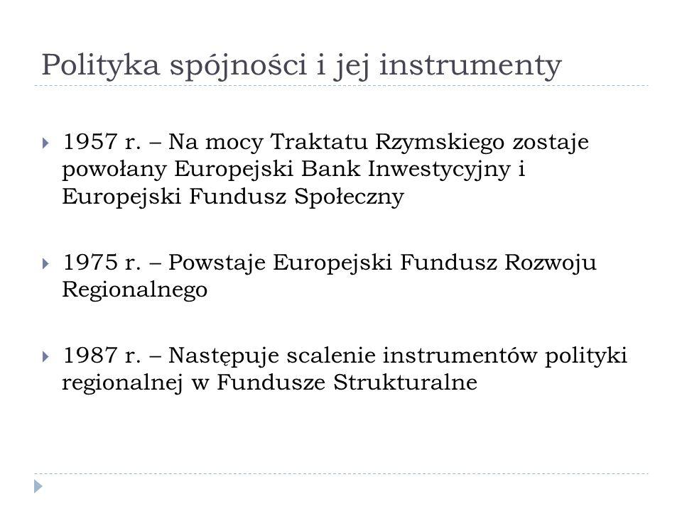 Polityka spójności i jej instrumenty