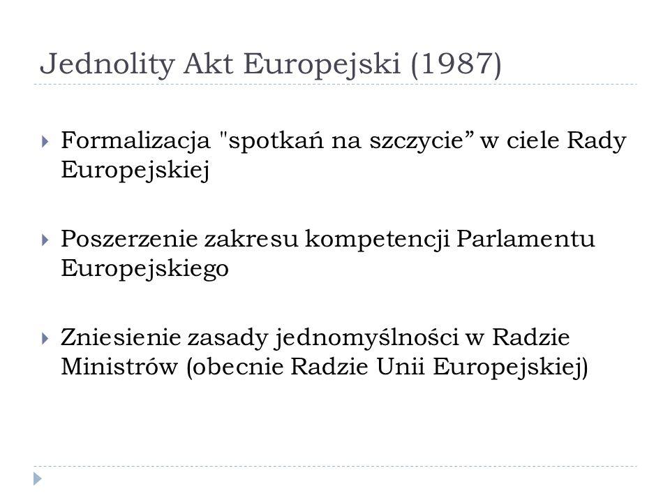 Jednolity Akt Europejski (1987)