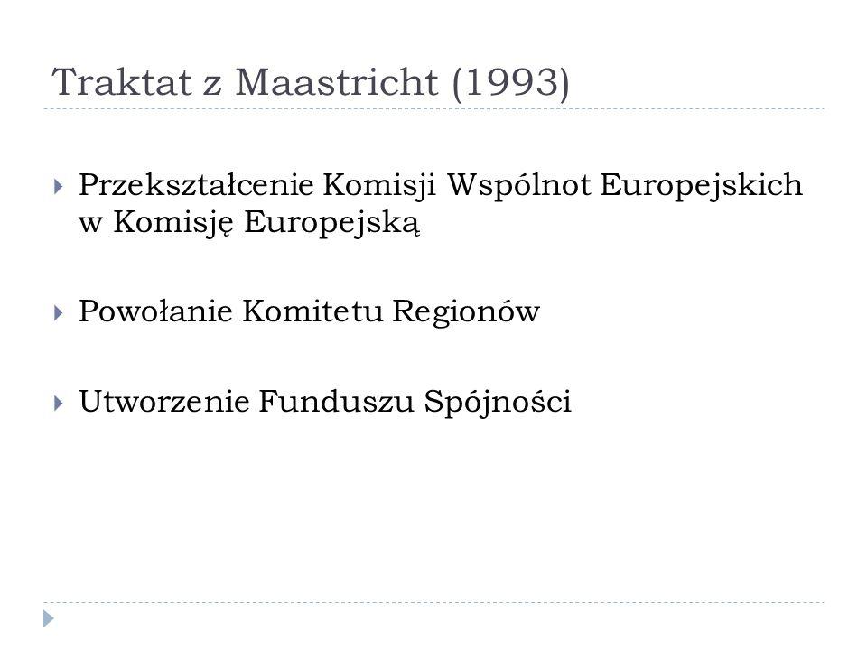 Traktat z Maastricht (1993)