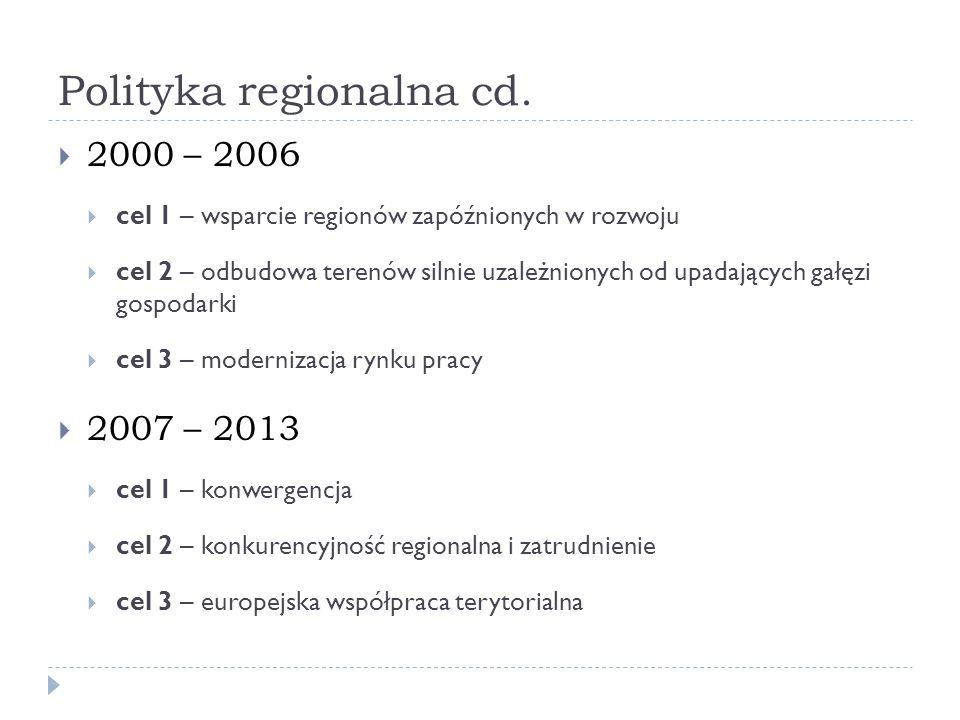 Polityka regionalna cd.