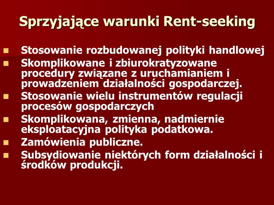 Sprzyjające warunki Rent-seeking