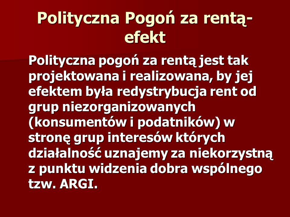Polityczna Pogoń za rentą-efekt