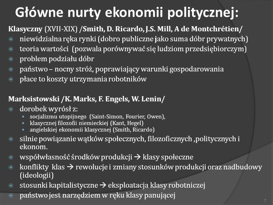 Główne nurty ekonomii politycznej: