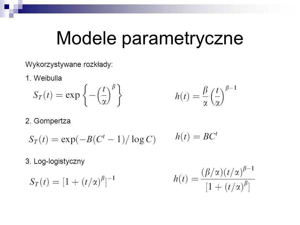 Modele parametryczne Wykorzystywane rozkłady: 1. Weibulla 2. Gompertza