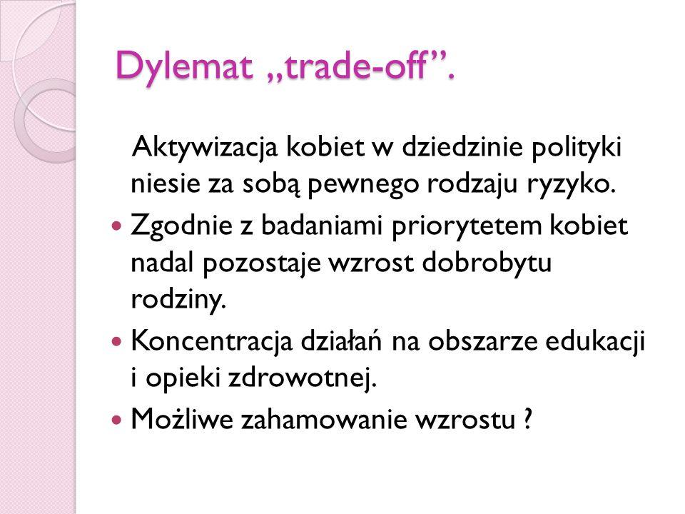 """Dylemat """"trade-off .Aktywizacja kobiet w dziedzinie polityki niesie za sobą pewnego rodzaju ryzyko."""