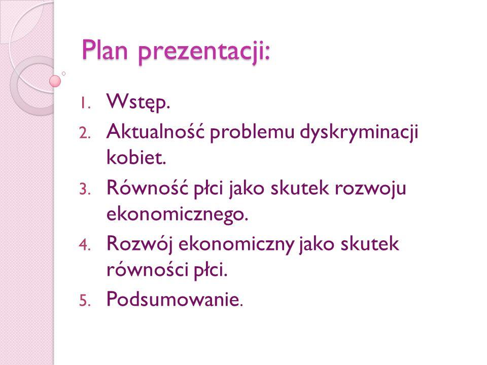 Plan prezentacji: Wstęp. Aktualność problemu dyskryminacji kobiet.