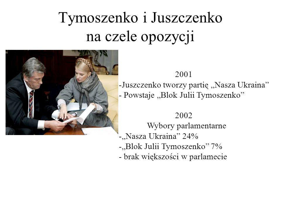 Tymoszenko i Juszczenko na czele opozycji