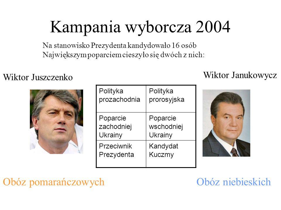 Kampania wyborcza 2004 Obóz pomarańczowych Obóz niebieskich