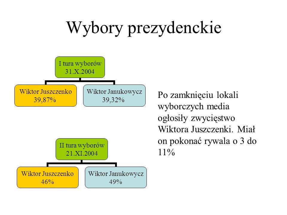 Wybory prezydenckie Po zamknięciu lokali wyborczych media ogłosiły zwycięstwo Wiktora Juszczenki.