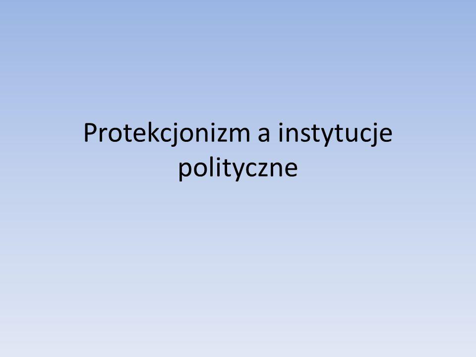 Protekcjonizm a instytucje polityczne