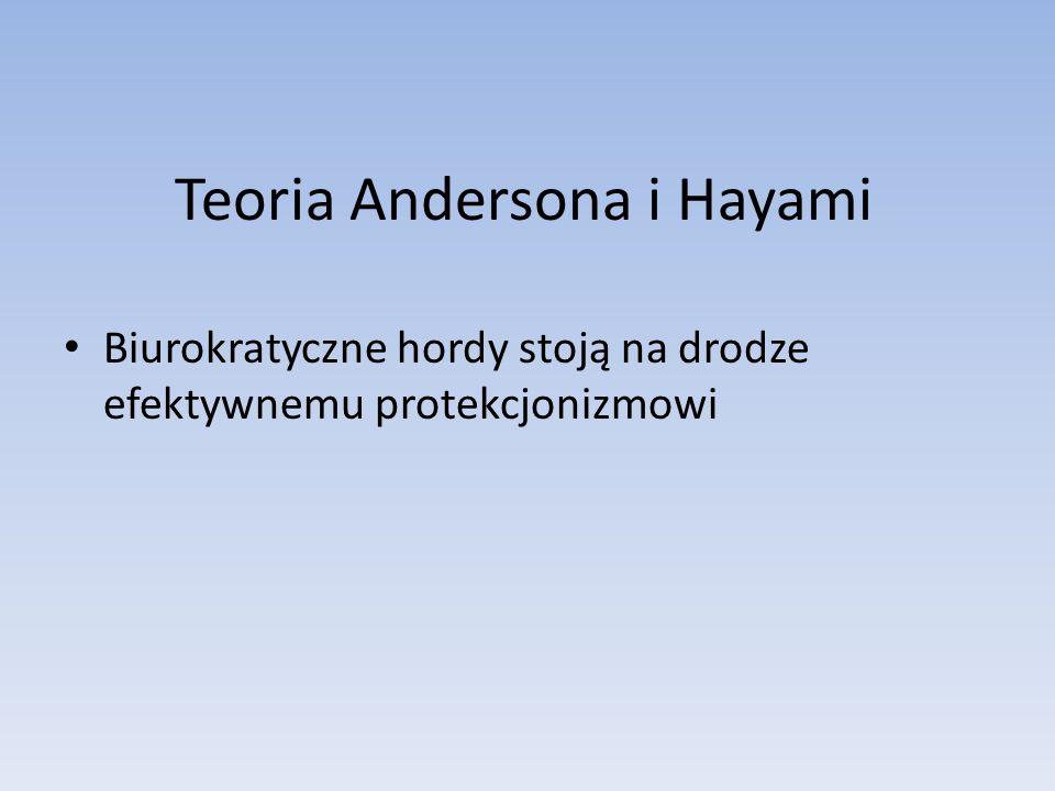 Teoria Andersona i Hayami
