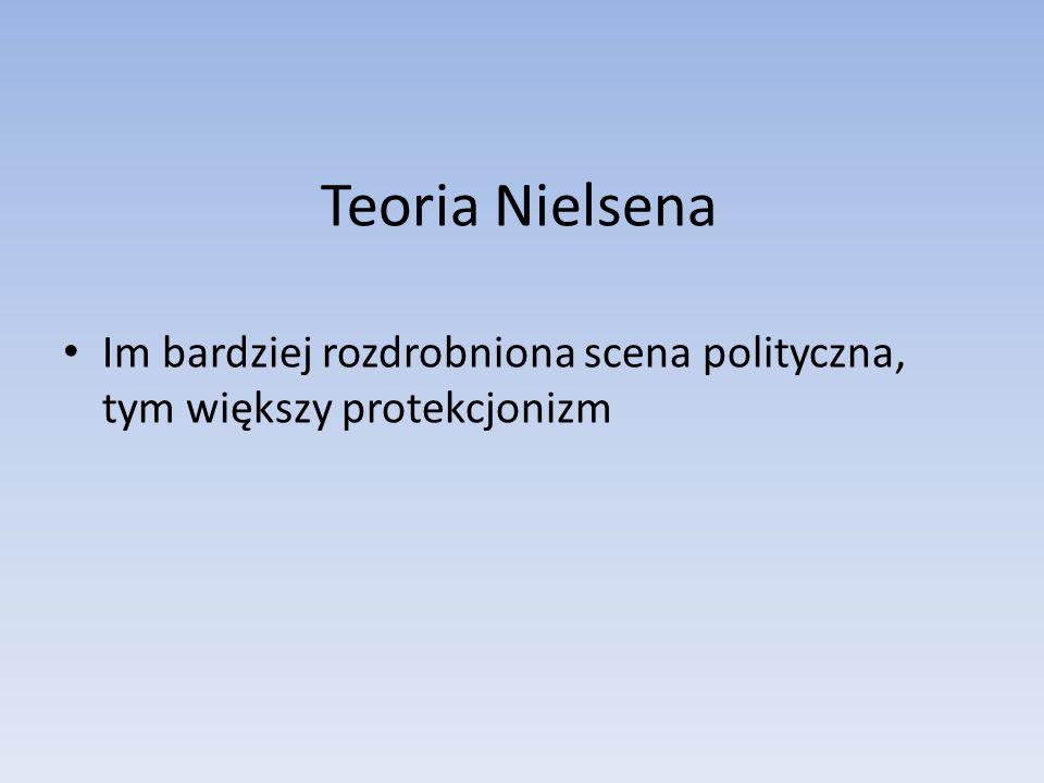 Teoria Nielsena Im bardziej rozdrobniona scena polityczna, tym większy protekcjonizm