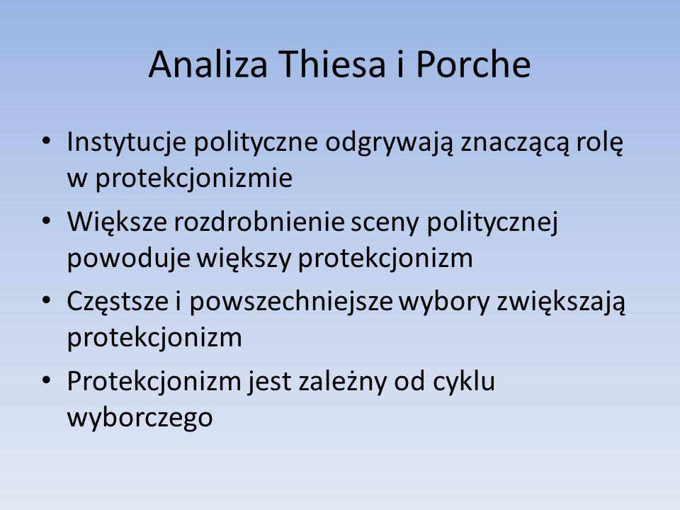 Analiza Thiesa i Porche