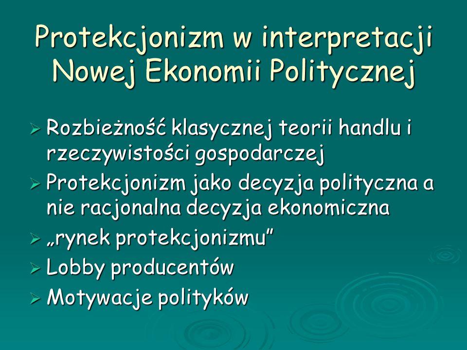 Protekcjonizm w interpretacji Nowej Ekonomii Politycznej