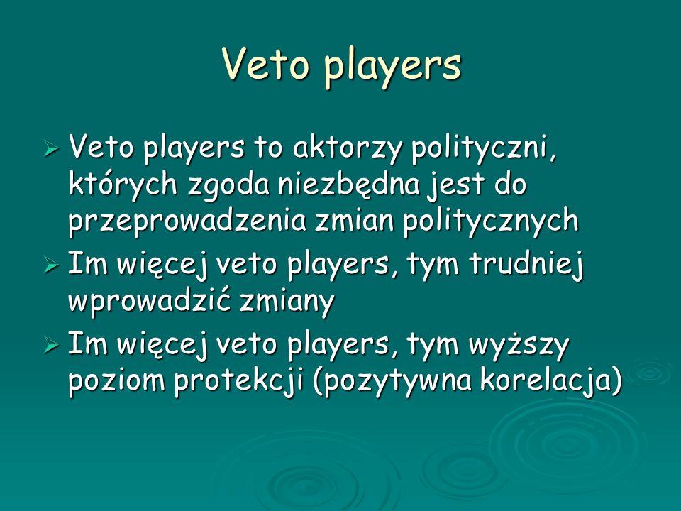 Veto players Veto players to aktorzy polityczni, których zgoda niezbędna jest do przeprowadzenia zmian politycznych.