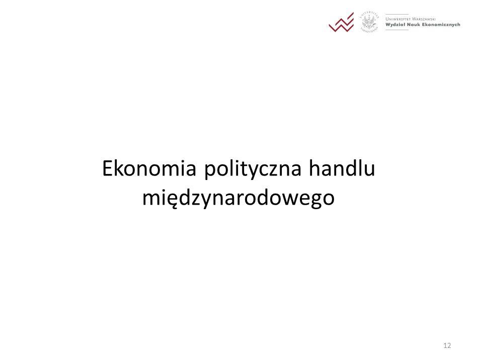Ekonomia polityczna handlu międzynarodowego
