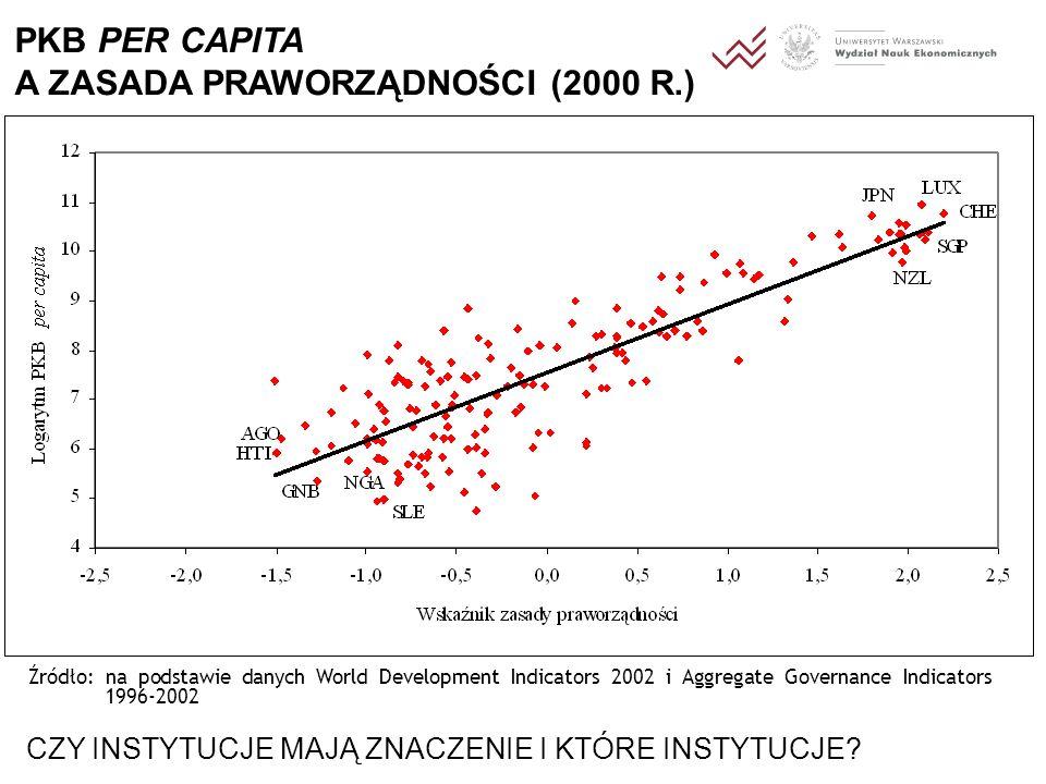 A ZASADA PRAWORZĄDNOŚCI (2000 R.)