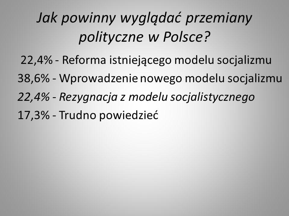 Jak powinny wyglądać przemiany polityczne w Polsce