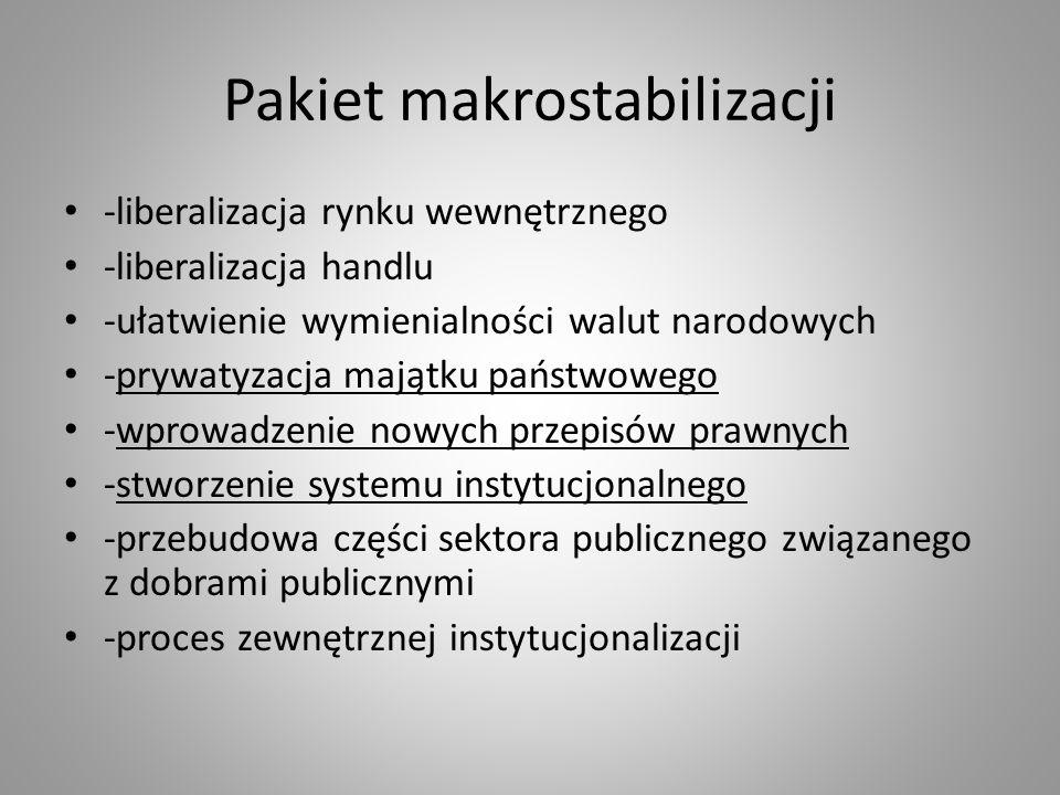 Pakiet makrostabilizacji