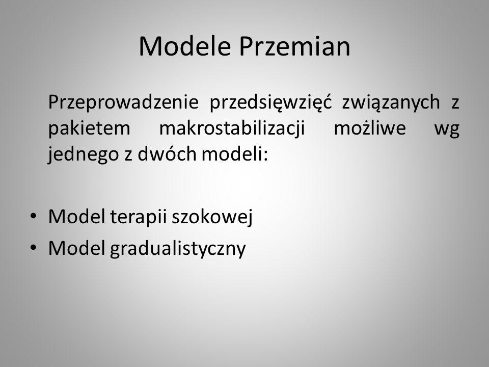 Modele Przemian Przeprowadzenie przedsięwzięć związanych z pakietem makrostabilizacji możliwe wg jednego z dwóch modeli: