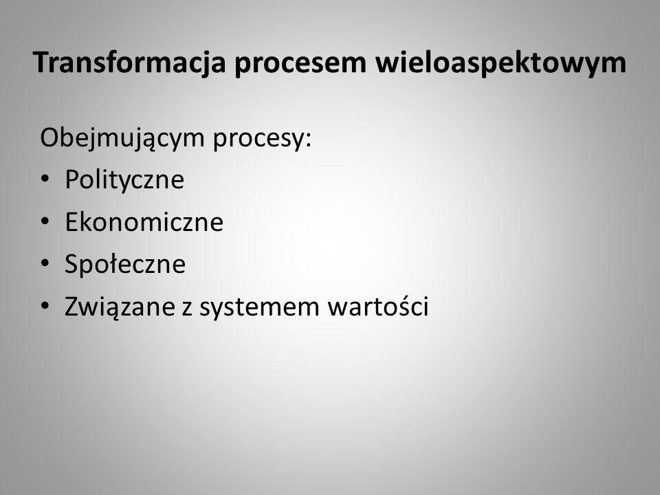 Transformacja procesem wieloaspektowym