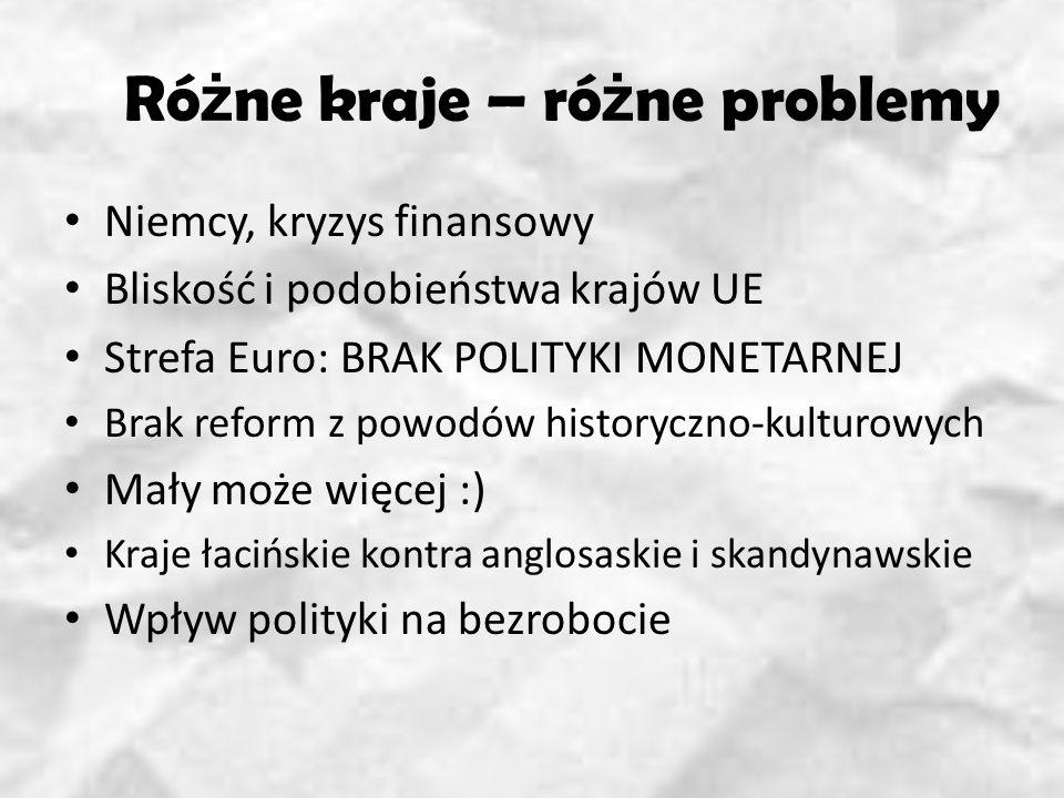 Różne kraje – różne problemy