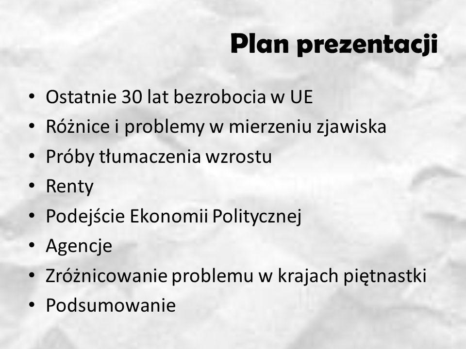 Plan prezentacji Ostatnie 30 lat bezrobocia w UE