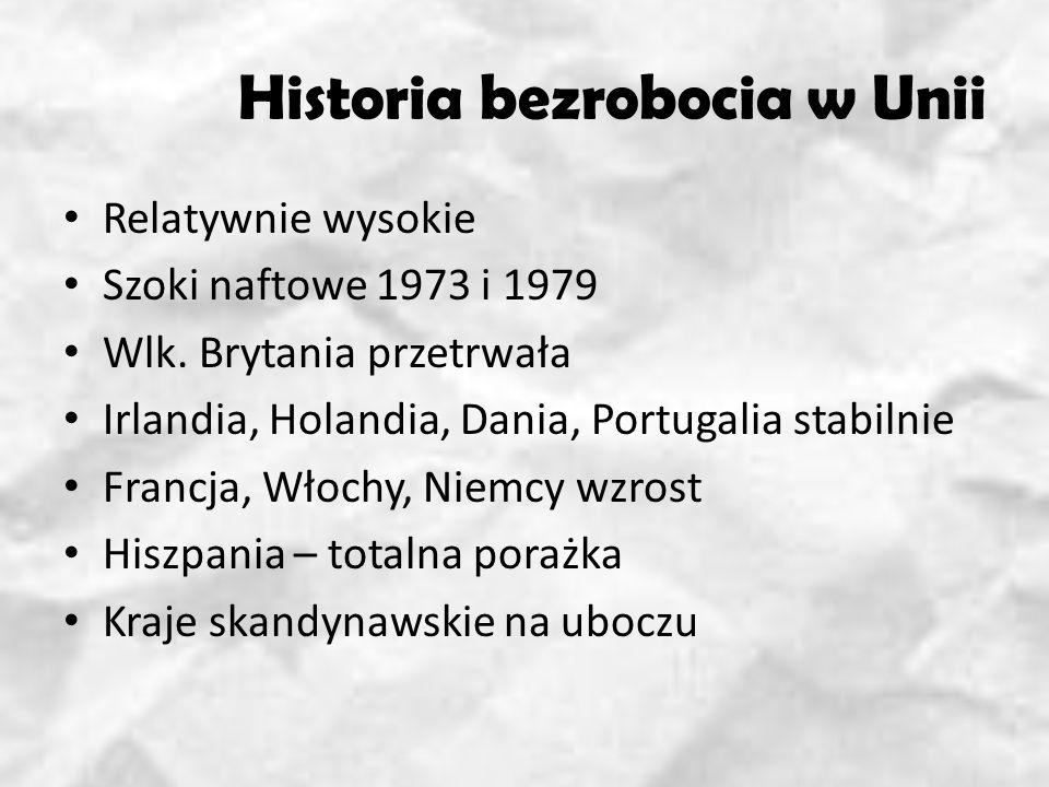 Historia bezrobocia w Unii