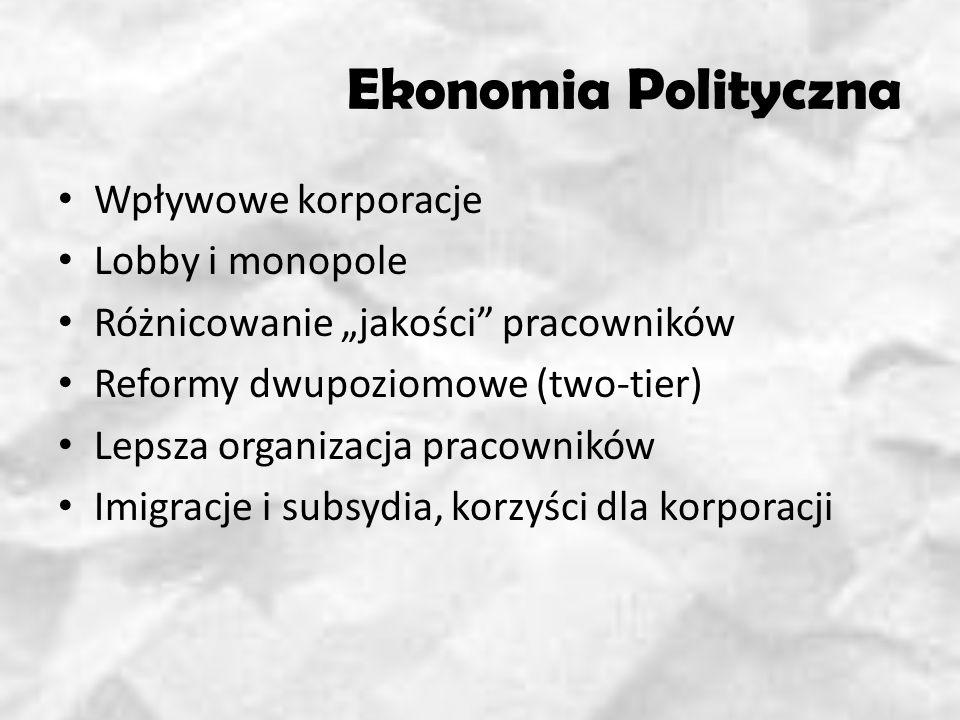 Ekonomia Polityczna Wpływowe korporacje Lobby i monopole