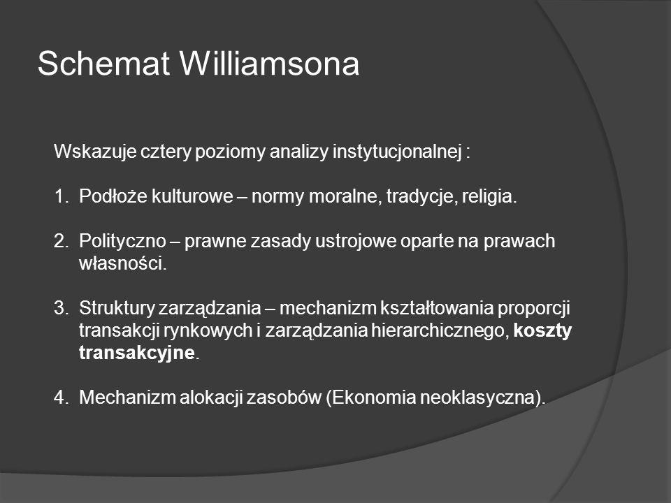 Schemat Williamsona Wskazuje cztery poziomy analizy instytucjonalnej :