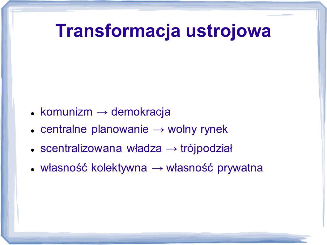 Transformacja ustrojowa