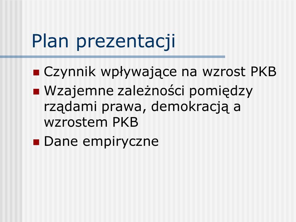 Plan prezentacji Czynnik wpływające na wzrost PKB