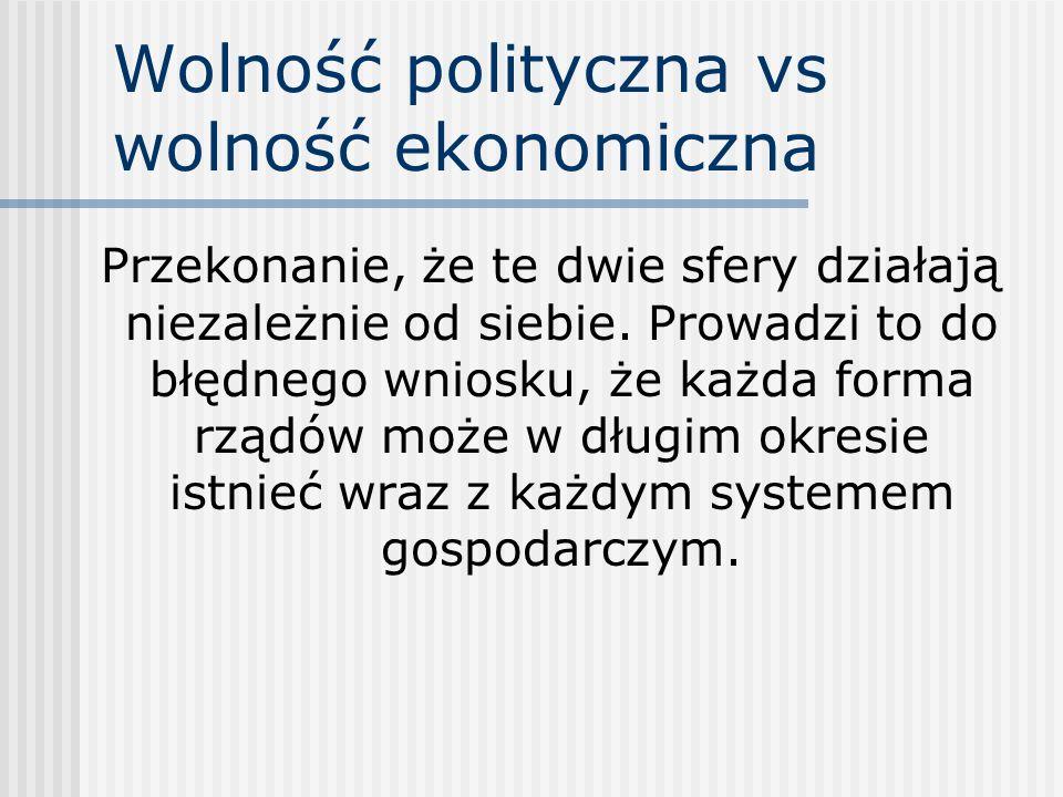 Wolność polityczna vs wolność ekonomiczna