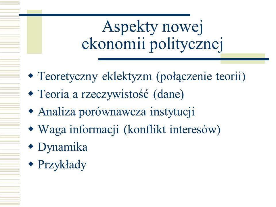 Aspekty nowej ekonomii politycznej