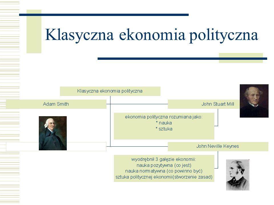 Klasyczna ekonomia polityczna