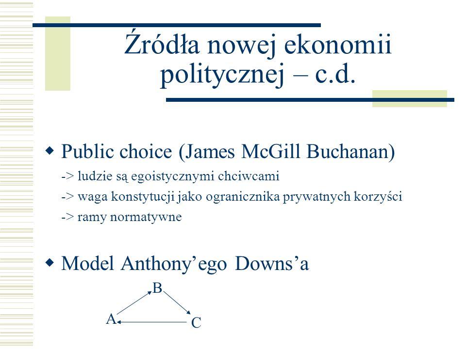 Źródła nowej ekonomii politycznej – c.d.