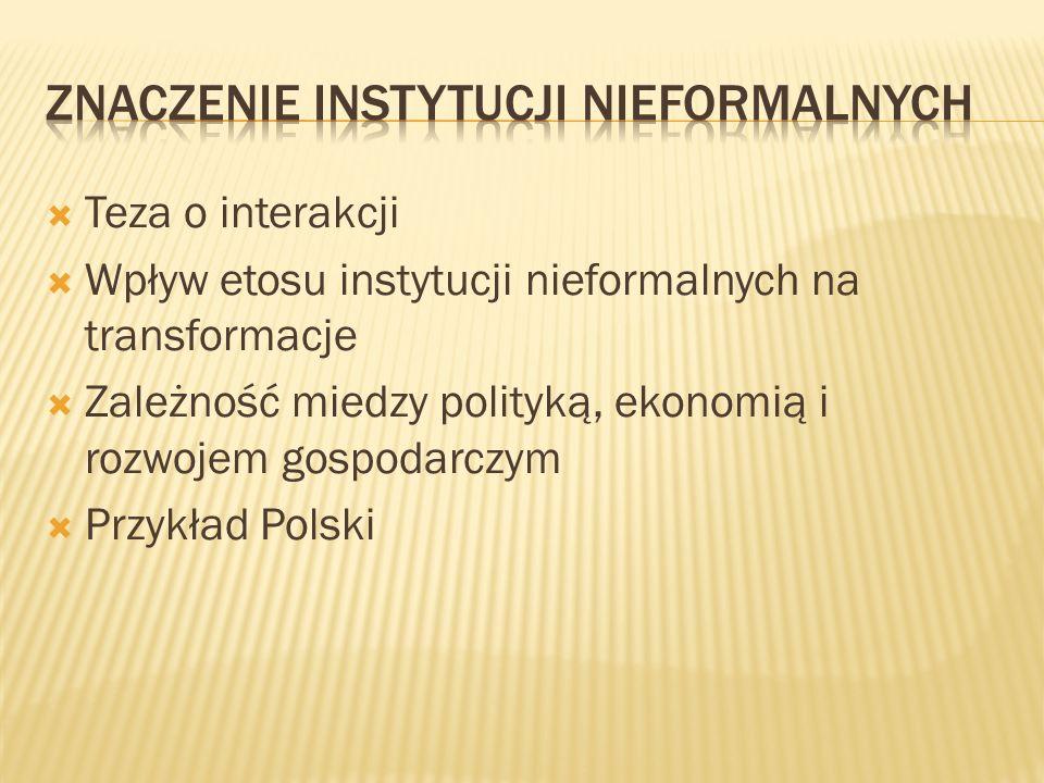 Znaczenie instytucji nieformalnych