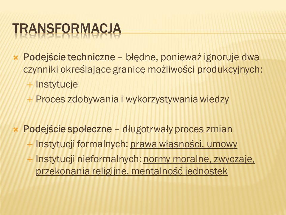 TransformacjaPodejście techniczne – błędne, ponieważ ignoruje dwa czynniki określające granicę możliwości produkcyjnych: