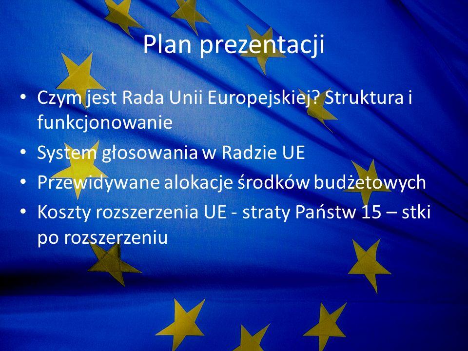 Plan prezentacji Czym jest Rada Unii Europejskiej Struktura i funkcjonowanie. System głosowania w Radzie UE.