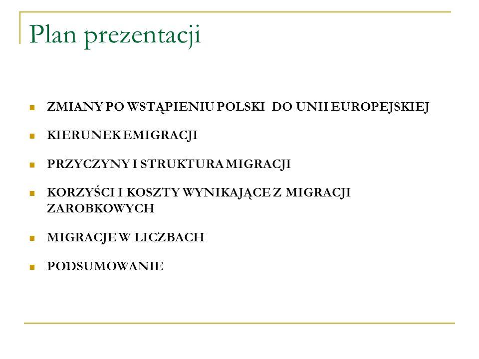Plan prezentacji ZMIANY PO WSTĄPIENIU POLSKI DO UNII EUROPEJSKIEJ