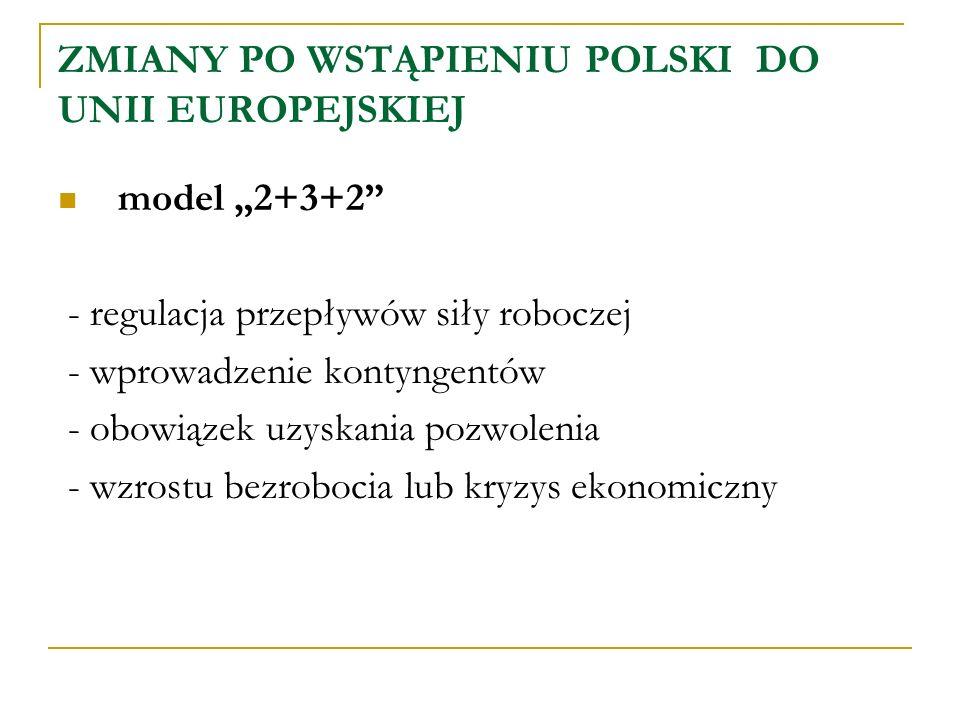 ZMIANY PO WSTĄPIENIU POLSKI DO UNII EUROPEJSKIEJ