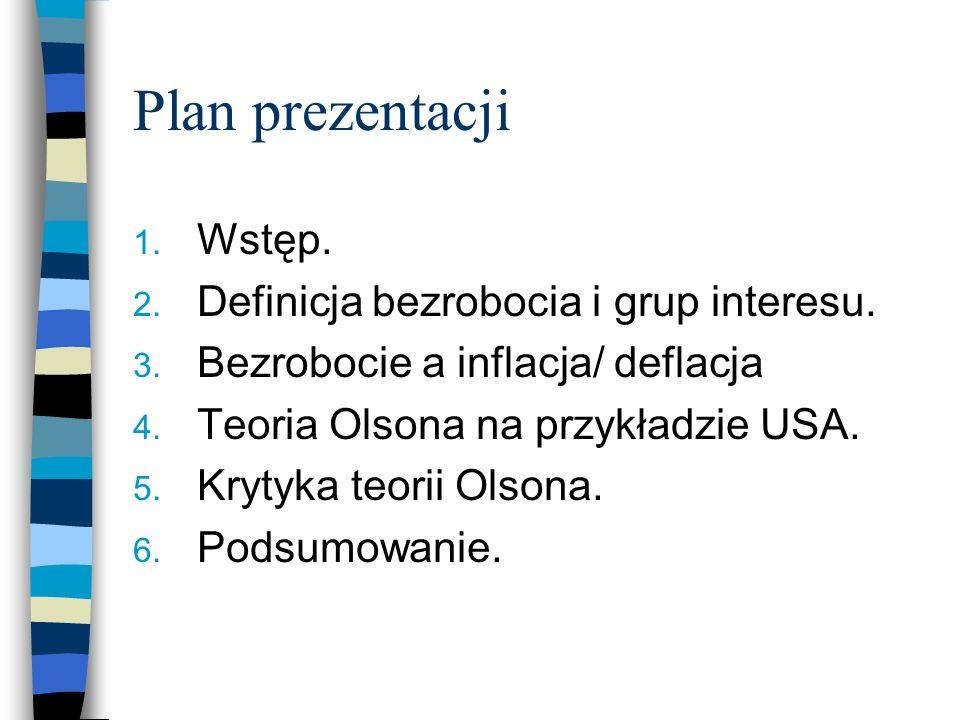 Plan prezentacji Wstęp. Definicja bezrobocia i grup interesu.