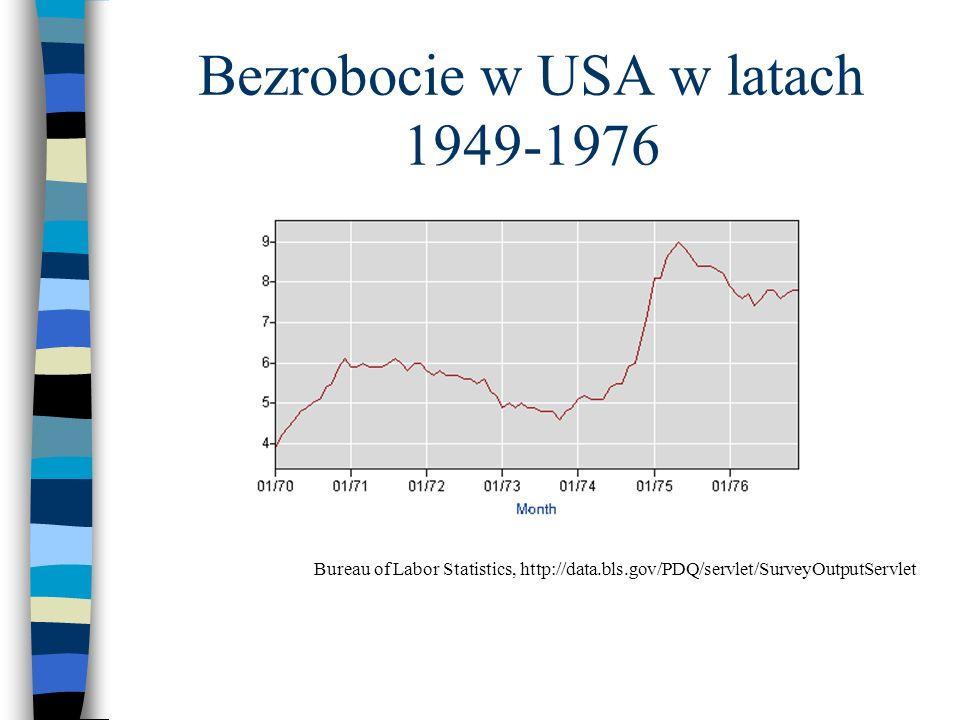 Bezrobocie w USA w latach 1949-1976