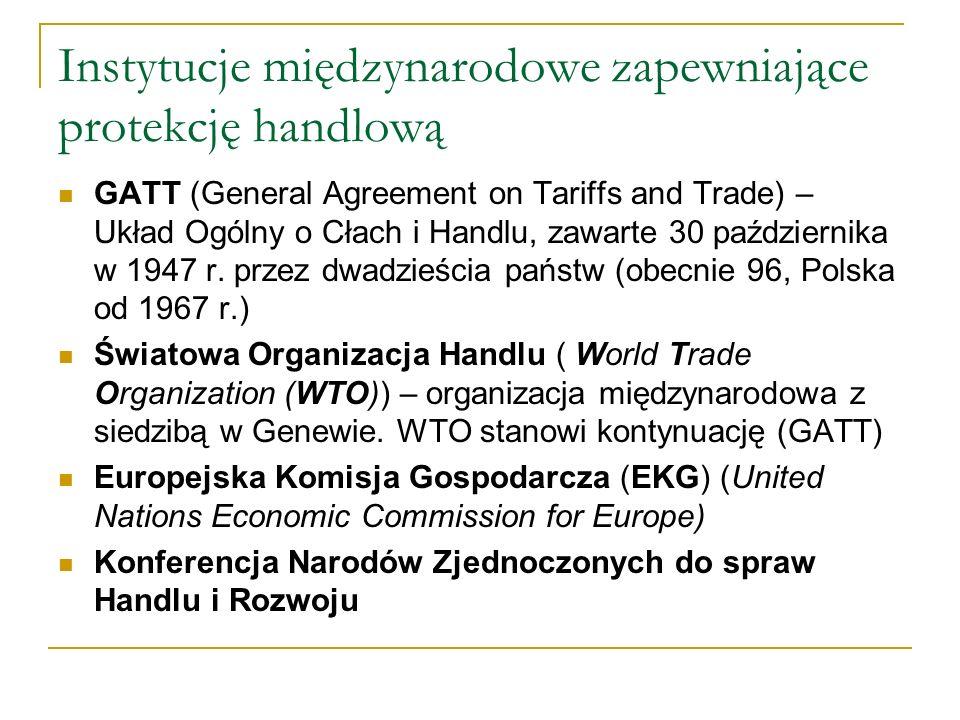 Instytucje międzynarodowe zapewniające protekcję handlową