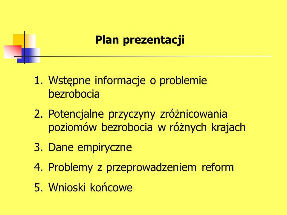 Plan prezentacji Wstępne informacje o problemie bezrobocia. Potencjalne przyczyny zróżnicowania poziomów bezrobocia w różnych krajach.