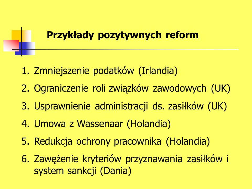 Przykłady pozytywnych reform