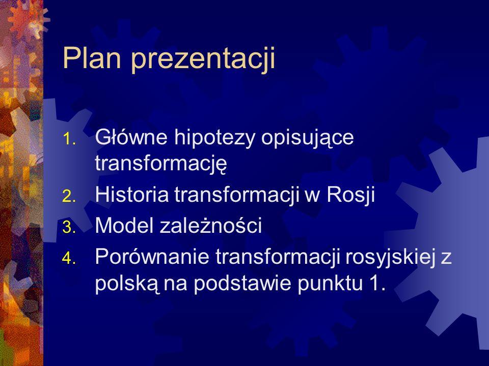 Plan prezentacji Główne hipotezy opisujące transformację
