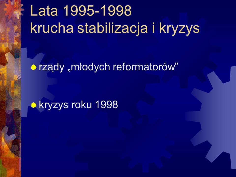 Lata 1995-1998 krucha stabilizacja i kryzys
