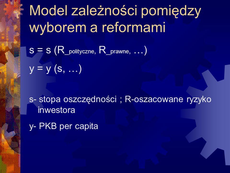 Model zależności pomiędzy wyborem a reformami
