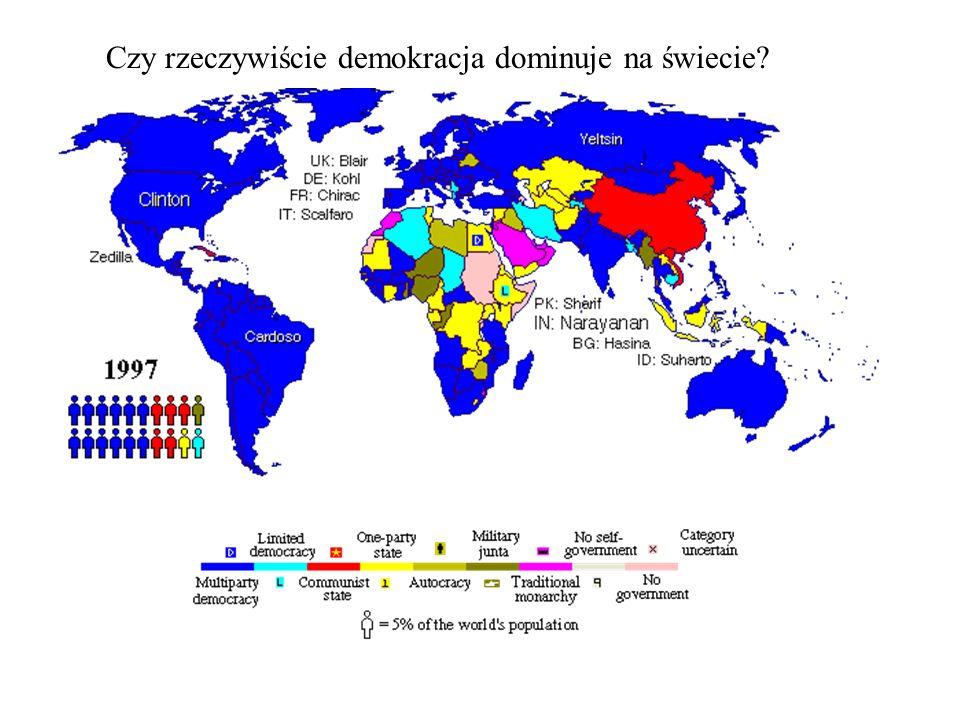 Czy rzeczywiście demokracja dominuje na świecie